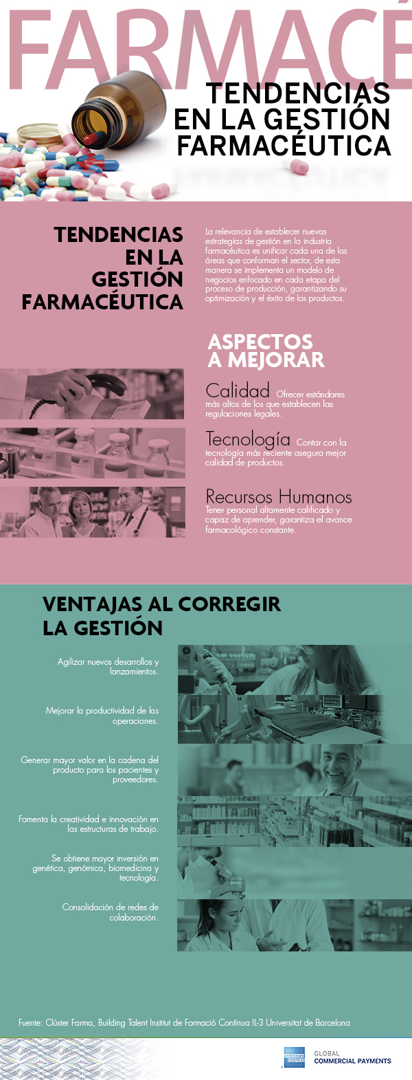tendencias-en-la-gestion-farmaceutica